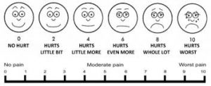 sedationconsulting-faces-pain-scale
